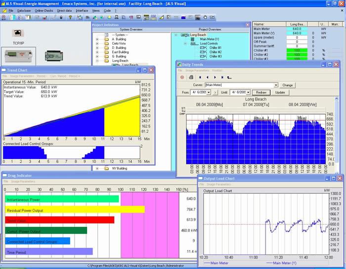 Energy Control System : Smart energy building stockholm school of sse